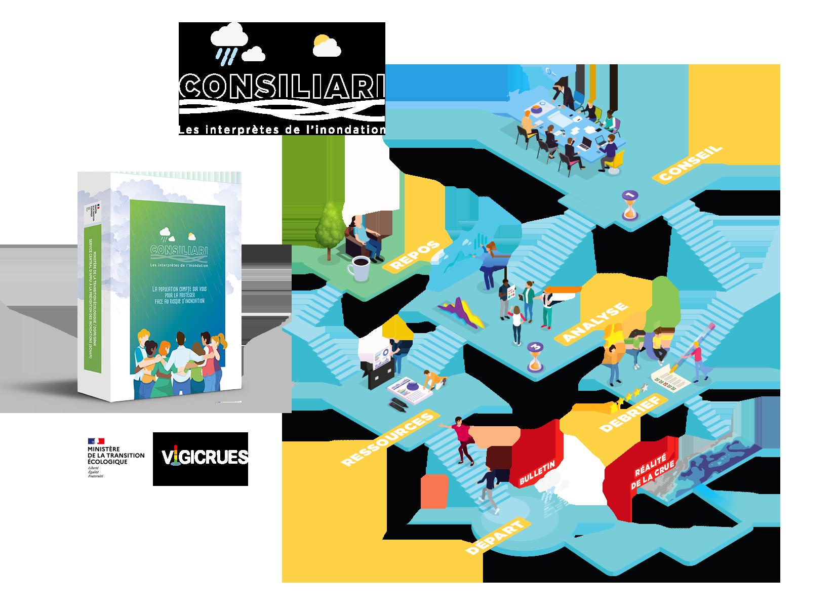 Boîte de jeu CONSILIARI pour le Ministère de la Transition Ecologique et Vigicrues